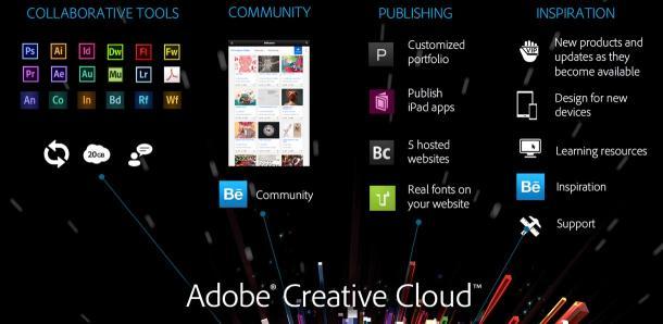Adobe-CC-diagram_610x298