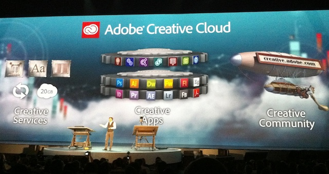 adobecreativecloud2