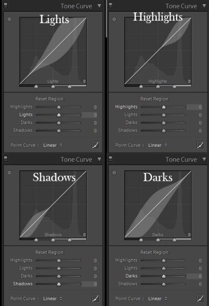 Curves-Light-Levels