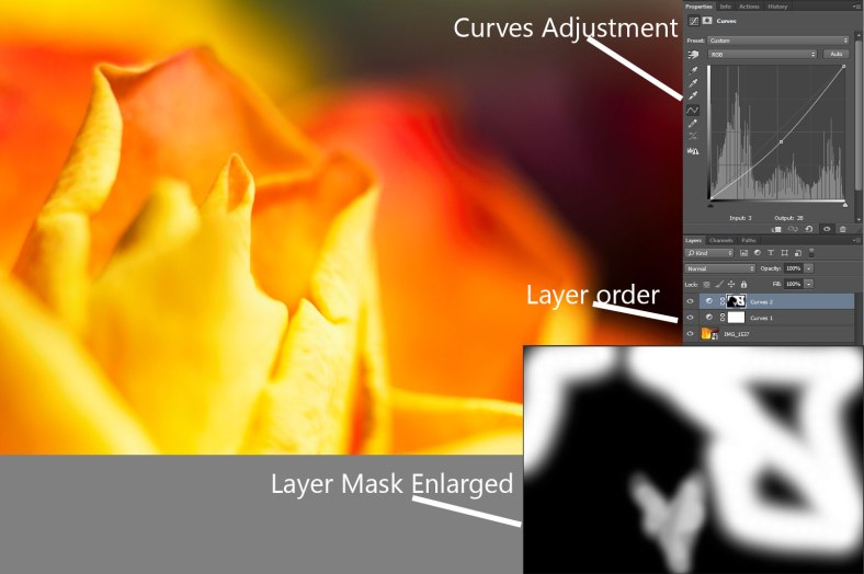 Selective-adjustment-layer-mask